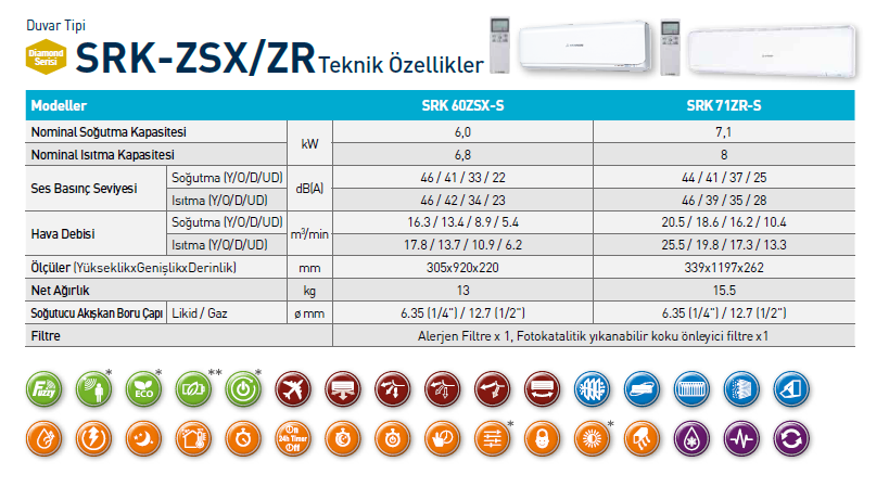 zsx-zr-s-multi-katalog