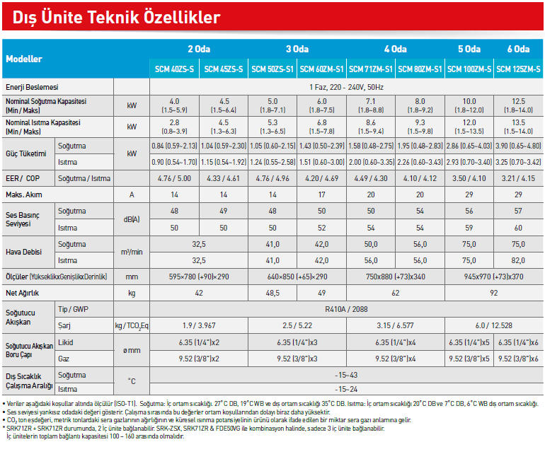 multi-dis-unite-katalog